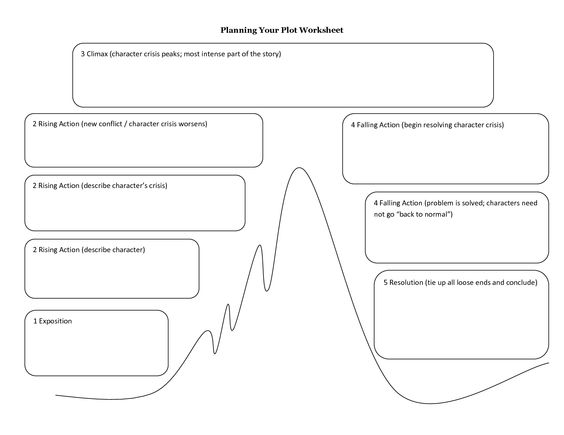 Worksheets Story Outline Worksheet parts of a story worksheet planning your plot 1 exposition 2 rising action