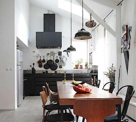 Best 10 Urbane Loft Kitchens French Kitchens Rustic Modern 400 x 300
