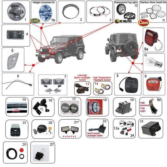 Interactive    Diagram        Jeep    TJ Lighting    Parts         Jeep    TJ    Parts       Diagrams      Pinterest      Wrangler    tj