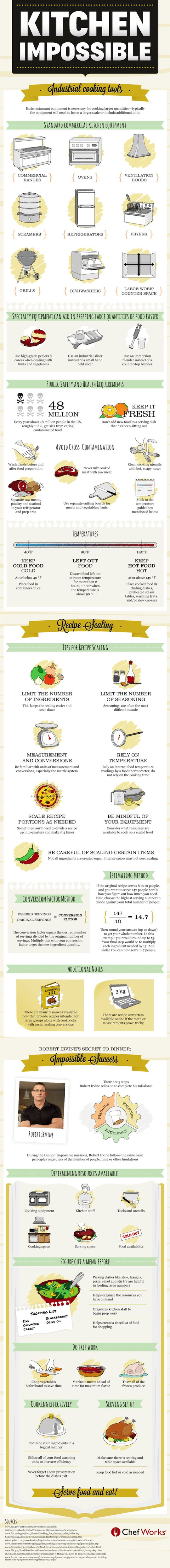 """Chef Robert Irvine is known for creating outstanding meals under the toughest of circumstances. Now, you can pick up some of his best tips with the following """"Kitchen Impossible"""" infographic!"""