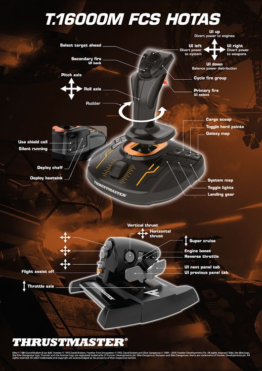 THRUSTMASTER TEAMS UP WITH FRONTIER'S ELITE DANGEROUS: NEW GAMEPLAY EXPERIENCES ANNOUNCED – NEW T.16000M FCS HOTAS | Thrustmaster