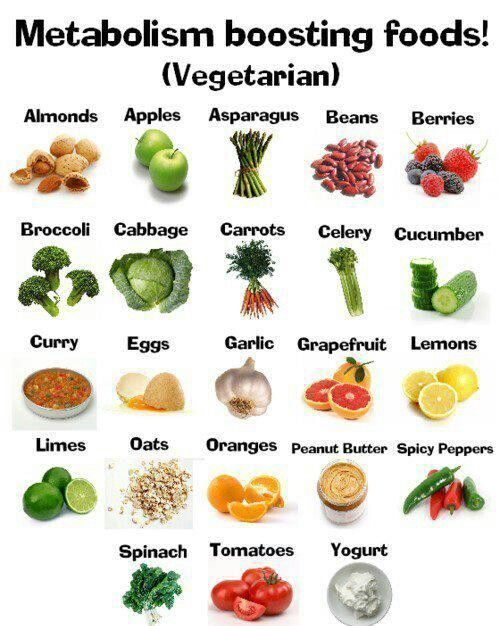 Most effective vegetarian weight loss diet