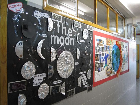 Moon Twilight Resources Creative Pre Made: The Moon Classroom Display Photo