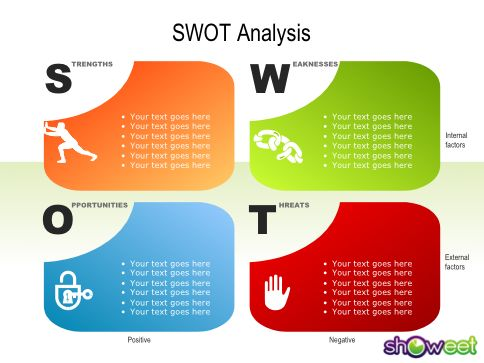 Swot Analysis Template  mages Hd Blogs  Stuff To Buy