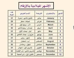 Image Result For تعليم الاطفال الاشهر بالانجليزي Vocabulary Teach Arabic Teaching