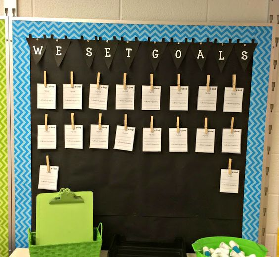 Apples and ABC's: Student Goal Setting with freebie