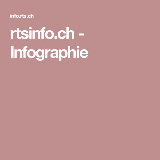 rtsinfo.ch - Infographie