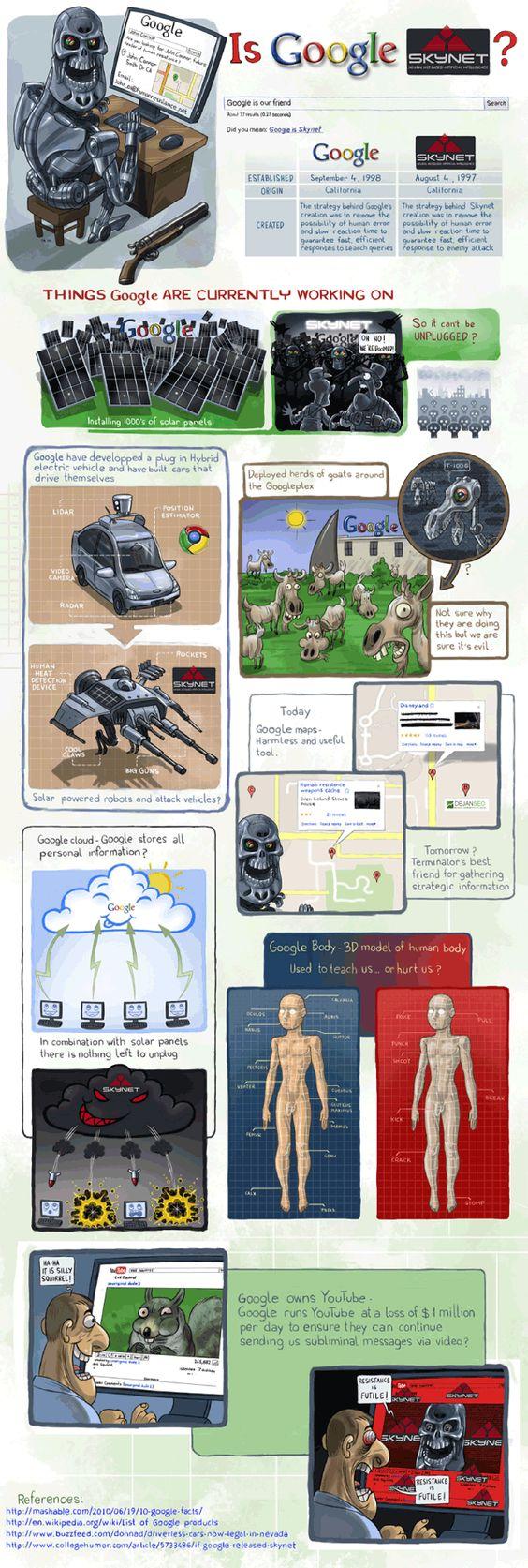 Is Google Skynet?