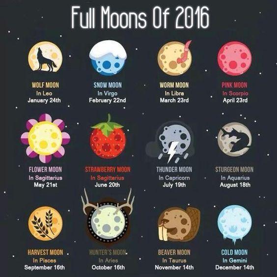 Full moon schedule 2016                                                                                                                                                     More