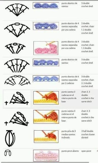 Ergahandmade: Crochet Stitches and Diagrams.