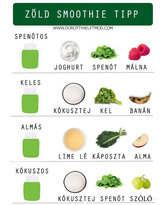 zöldlé étrend
