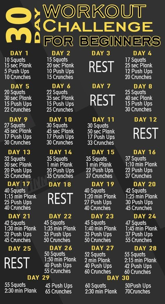 30 Day workout challenge for beginners Crunches crunches challenge 30 day