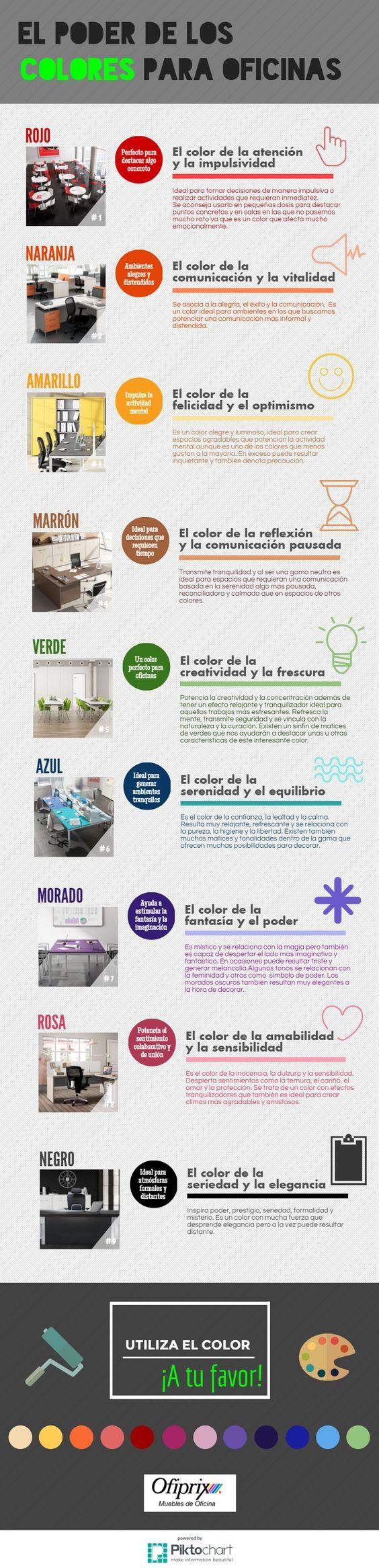 Infografia. Colores para oficina OFIPRIX