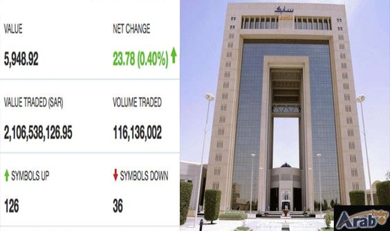 Tadawul: Firmer crude prices support petrochemical shares