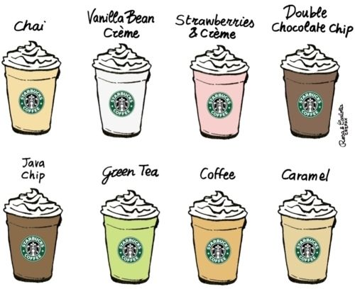 caramel, chai, coffee, double chocolate chip, frappuccino, fraps ...