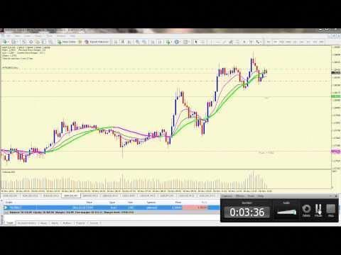 Forex Trading A Trend Following System Anyone Can Learn Forex