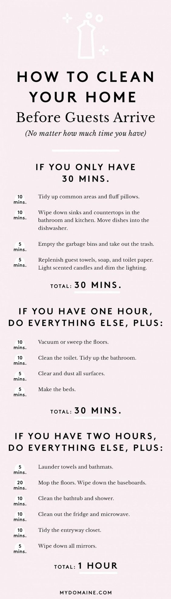 The Ultimate Guide to Cleaning Your Home in an Hour