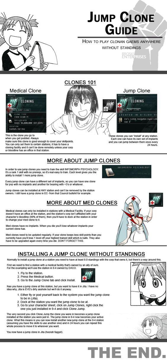 Jump clone guide