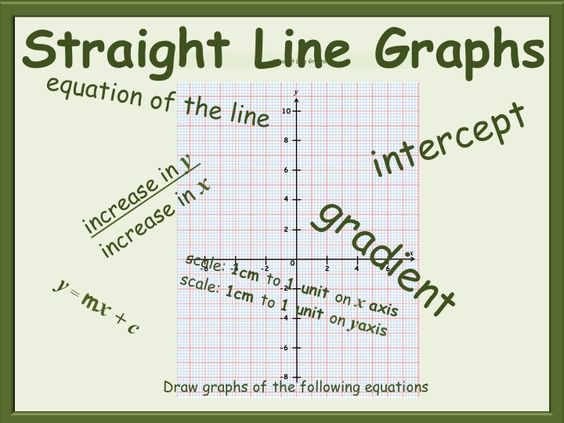 Drawing Straight Line Graphs Worksheets Gcse Line Graph Worksheets Line Graphs Graphing
