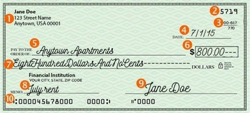 How To Write A Cheque Writing Education Homeschool