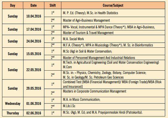 Bhu Pet Exam Date  Download Bhu Entrance Exam Date  Get