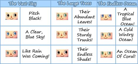 Animal Crossing New Leaf Eye Color Guide (English)