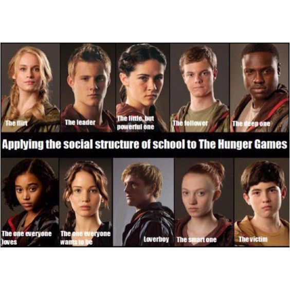 The Hunger Games rating: Shocked youngsers 'are walking out of movie'