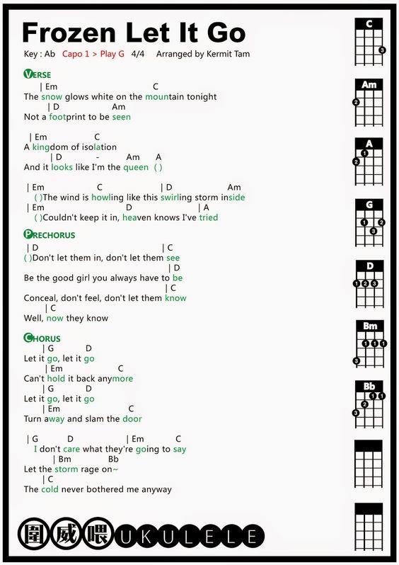 Ukulele ukulele tabs joy to the world : Pinterest • The world's catalog of ideas