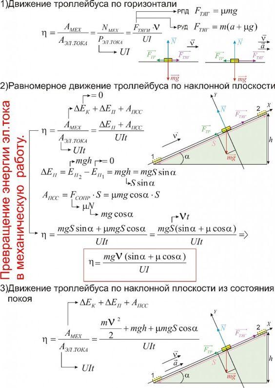 ocr physics b a2 coursework ideas