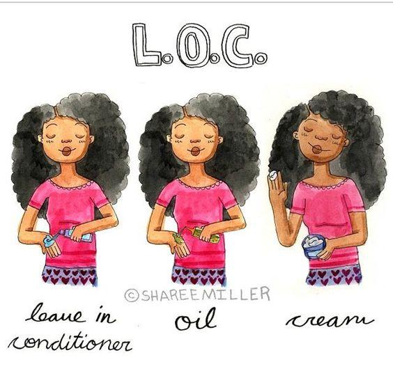 HydratationLOC/LCO méthod