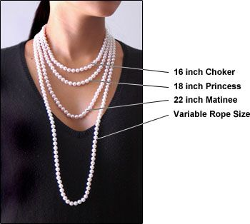 Pearl Jewelry FAQs | Origin, differences, grades, sizes, etc - Pearl Distributors