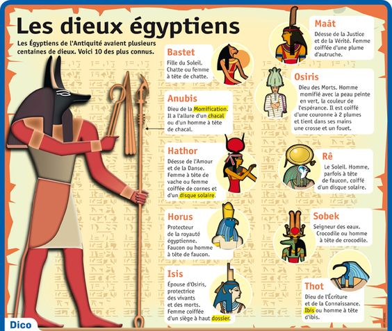 Carte de l'Egypte ancienne 2f7f55da10872009772f36086bab4635
