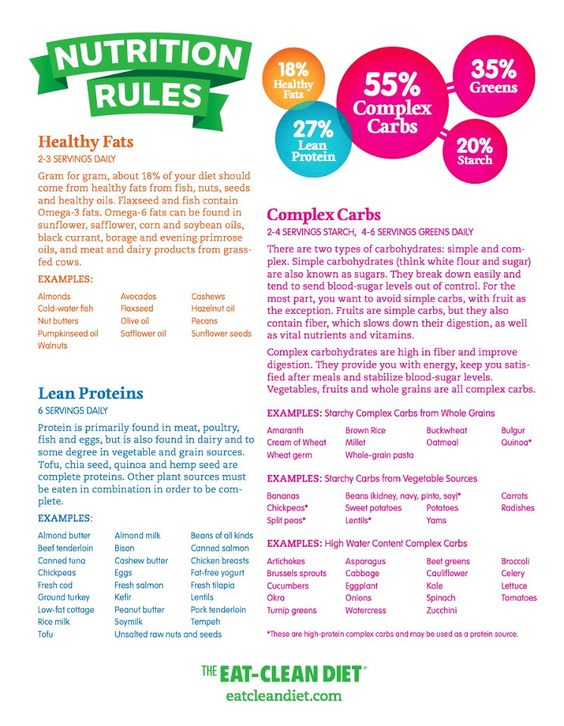 The Eat-Clean diet: Nutrition Rules  by: Tosca Reno