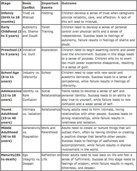 Formatos de curriculum vitae sin experiencia laboral picture 2
