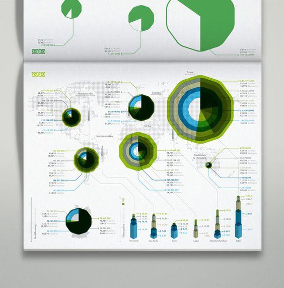 INFOGRAPHIC HEAVEN Brockhaus Encyclopedia Infographics by Martin Oberhäuser, via Behance