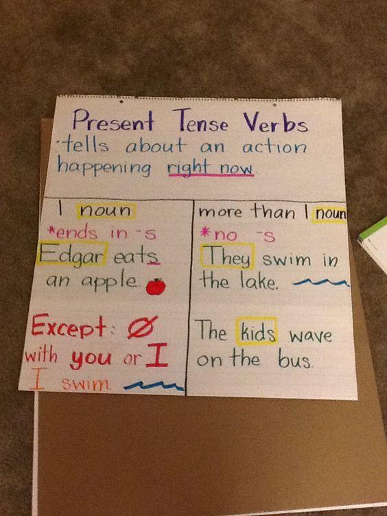Present tense verbs | 1st grade reading | Pinterest ...