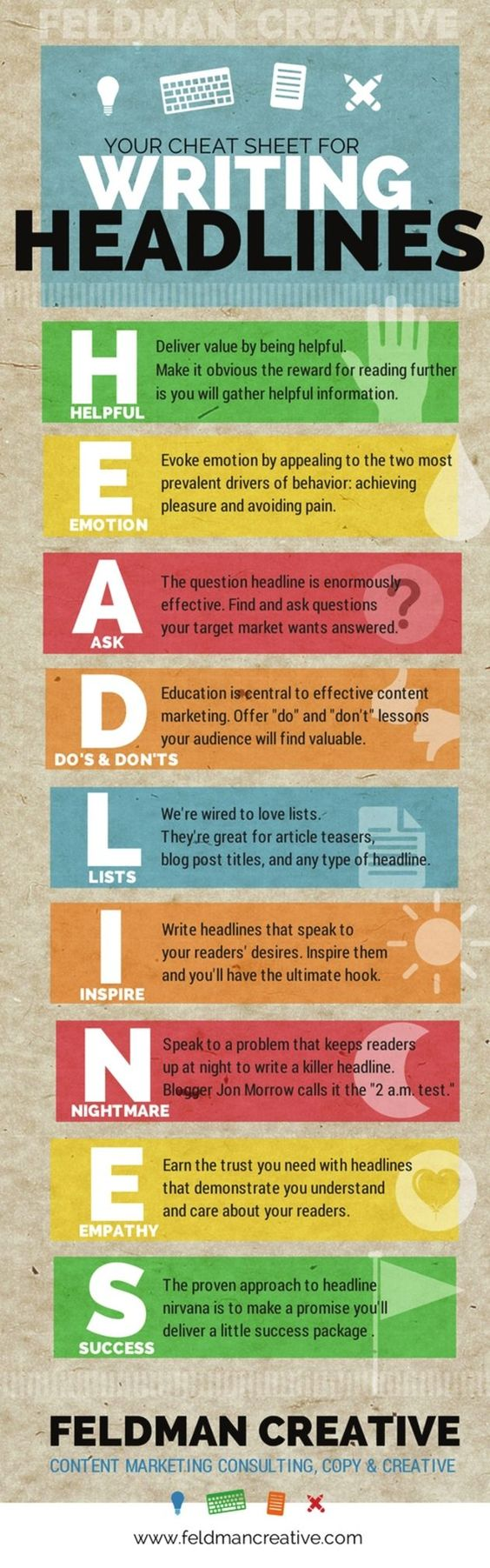 Writing - How do you get your headlines to inspire a click? Here's a cheat sheet that spells out nine effective tips based on the nine letters in the word headlines.