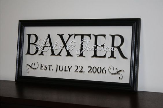 Wedding Date Picture Gift: Name On FRAME Family Name Sign Established Date Last Name