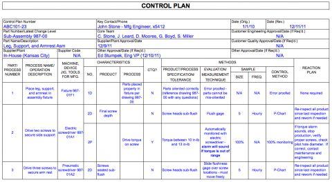 control plan example Job Skill Matri Pinterest Filing - control plan