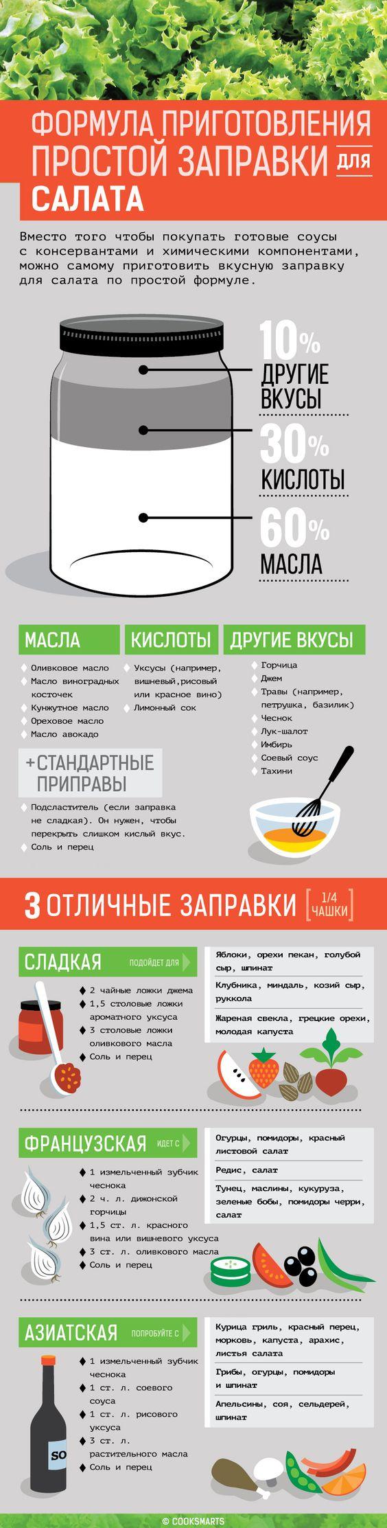 3рецепта вкусной заправки для салатов: