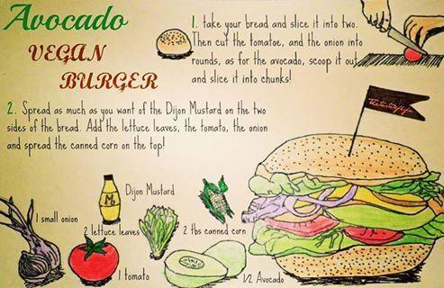 The Taste 0f life: Avocado Vegan Burger