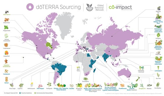 doTERRA Sourcing Map