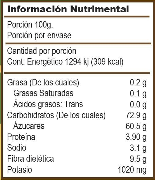 informacion nutricional del platano verde