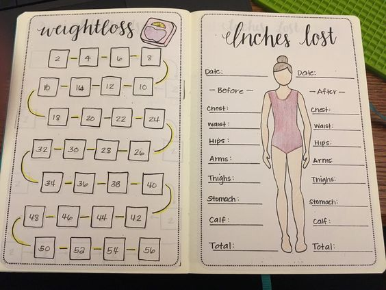 Weight loss tracker and inches lost trackers. Bullet journal stickers, layouts, tips, and more! PlanetPlanIt: