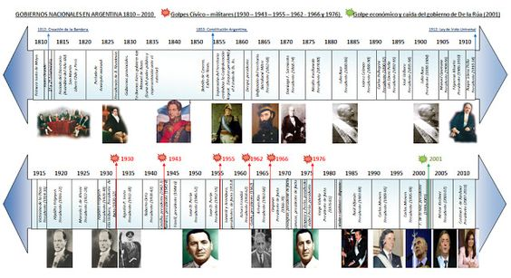 """MATERIAL 6º AÑO - ESCUELA PRIMARIA Nº 6 """"VICENTE LÓPEZ Y PLANES"""" GRAL. RODRÍGUEZ: octubre 2011"""