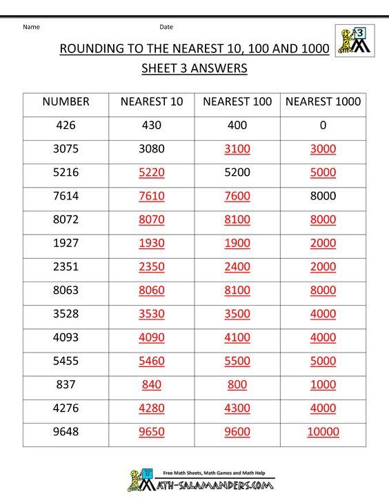 rounding-worksheet-nearest-10-100-1000-3ans.gif (1000×1294)