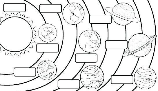 Dibujos De Sistema Solar Para Colorear Sistema Solar Para
