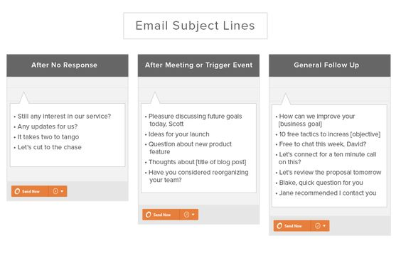 Convert prospects into customers with these 16 sales follow up - follow up email