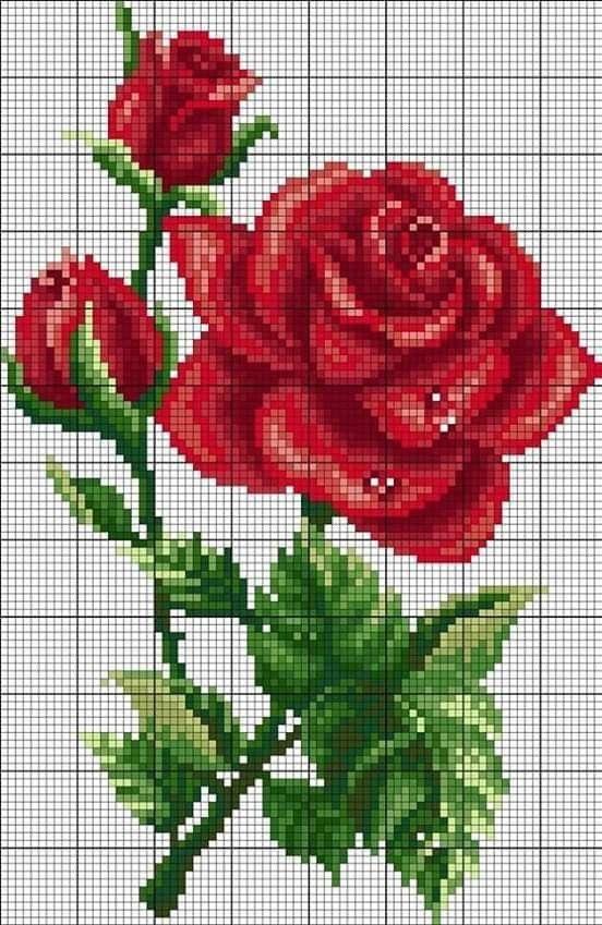 Pin By Yunita Dwi H On Pola Kristik In 2020 Rose Cross Stitch Pattern Cross Stitch Rose Floral Cross Stitch