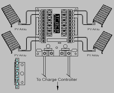 Solar Combiner Box Wiring Diagram : 33 Wiring Diagram